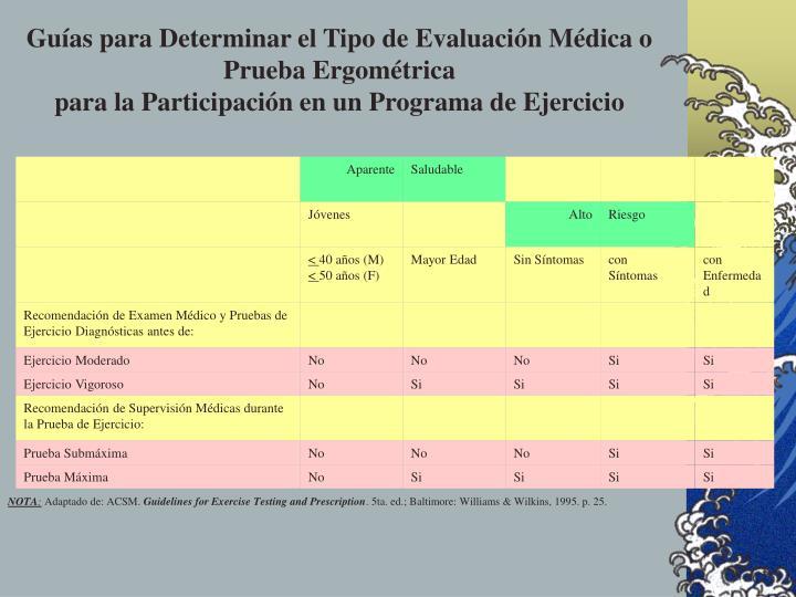 Guías para Determinar el Tipo de Evaluación Médica o Prueba Ergométrica