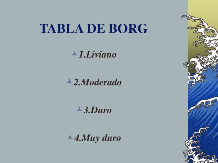 TABLA DE BORG