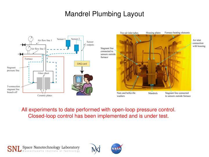 Mandrel Plumbing Layout