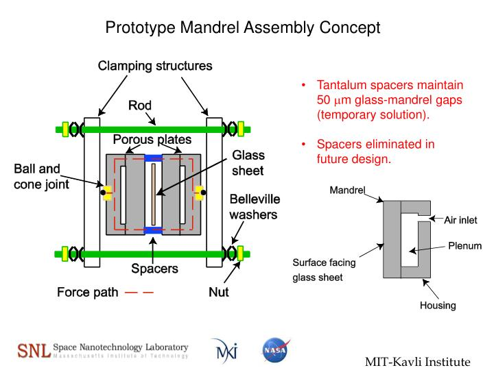 Prototype Mandrel Assembly Concept