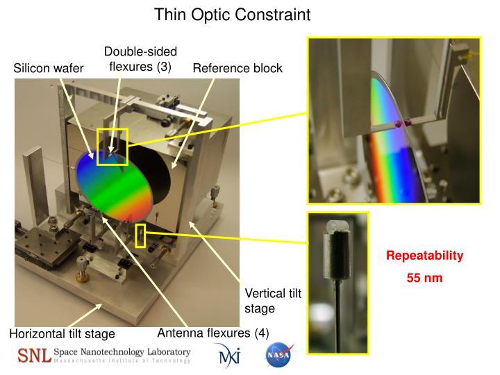 Thin Optic Constraint