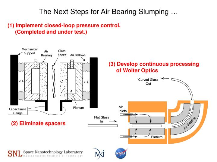 The Next Steps for Air Bearing Slumping …