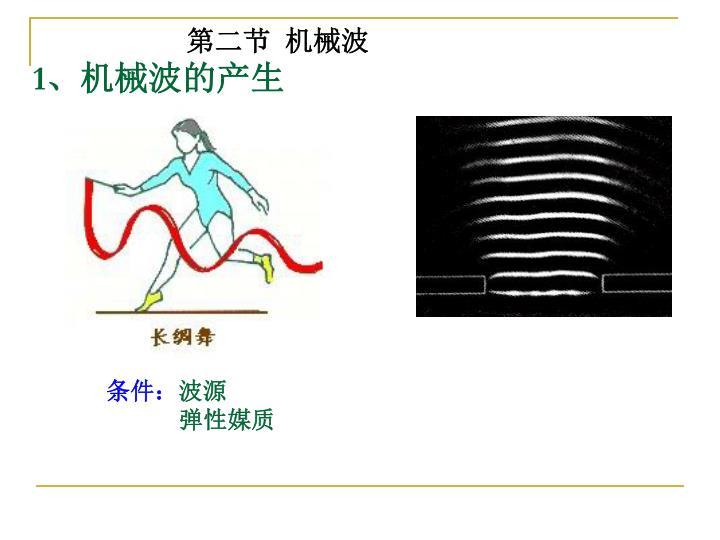 第二节  机械波