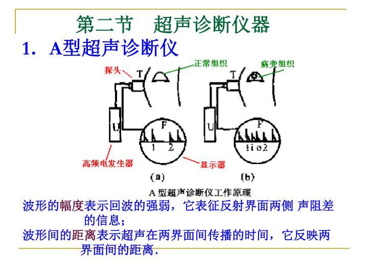 第二节    超声诊断仪器