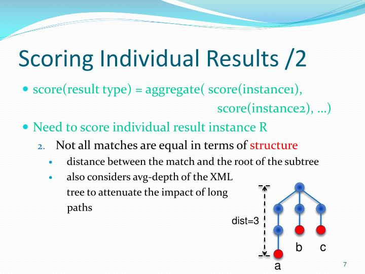 Scoring Individual Results /2