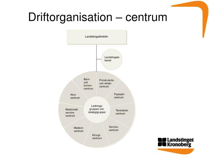 Driftorganisation – centrum