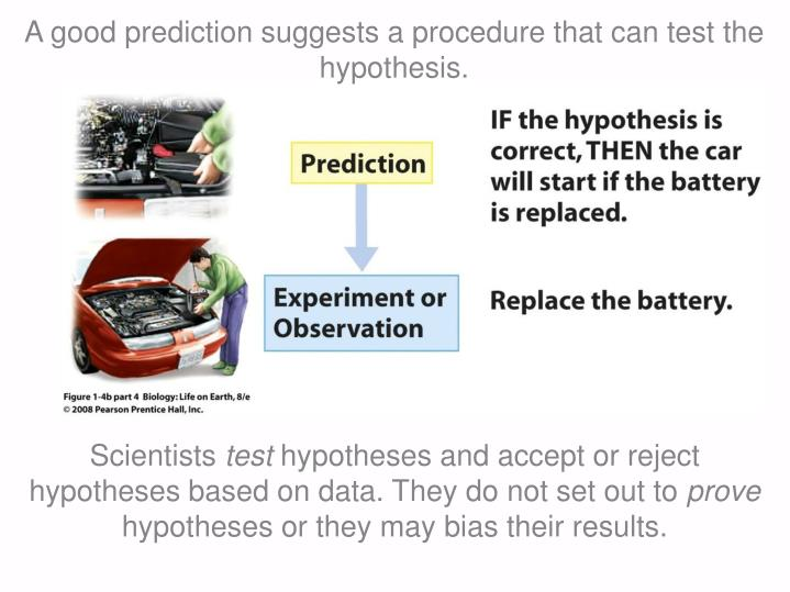 A good prediction suggests a procedure that can test the hypothesis.