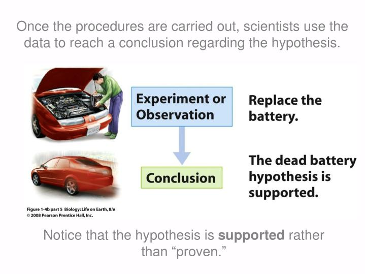 Once the procedures are carried out, scientists use the data to reach a conclusion regarding the hypothesis.