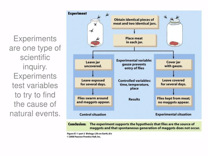 Experiments are one type of scientific inquiry. Experiments test variables to try to find the cause of natural events.