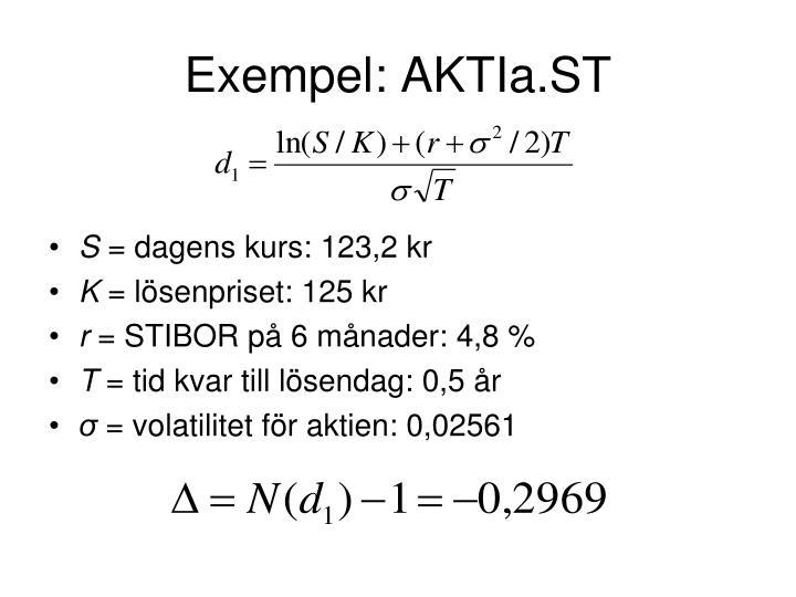 Exempel: AKTIa.ST
