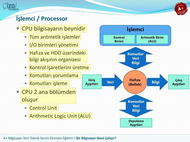 İşlemci / Processor