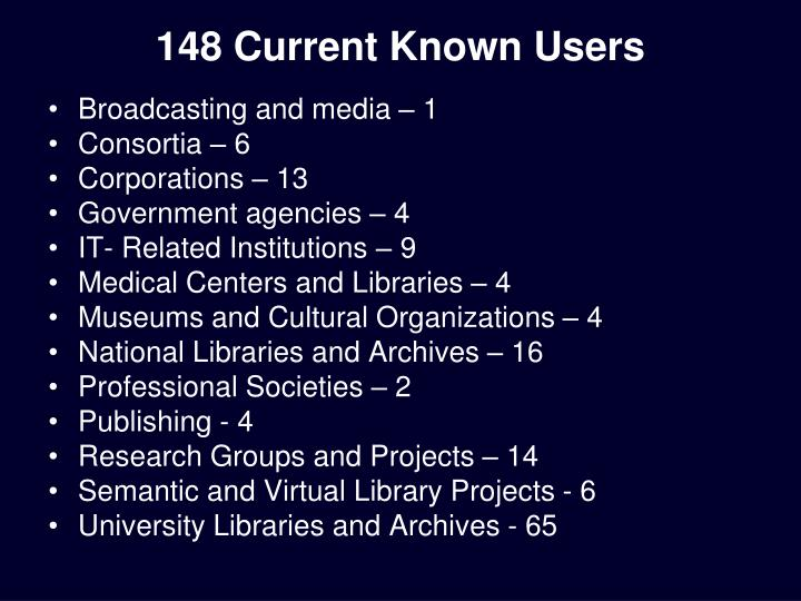 148 Current Known Users