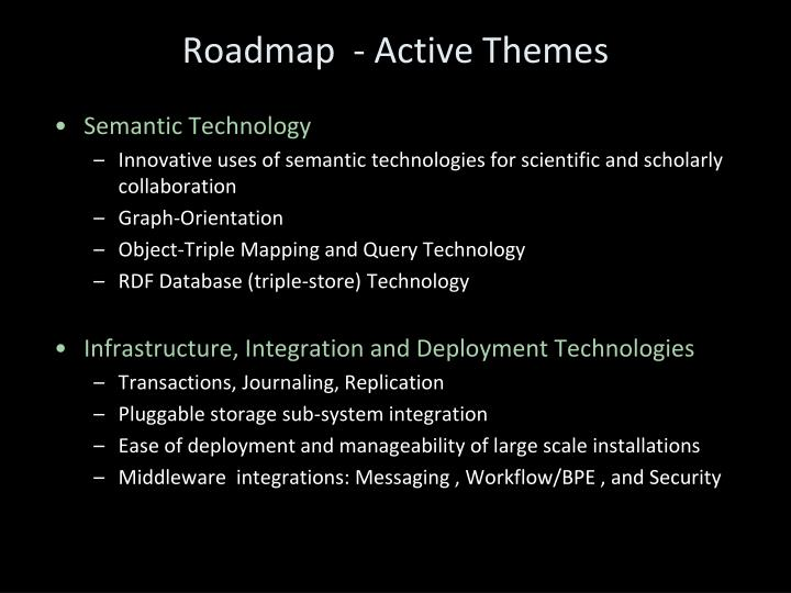 Roadmap  - Active Themes