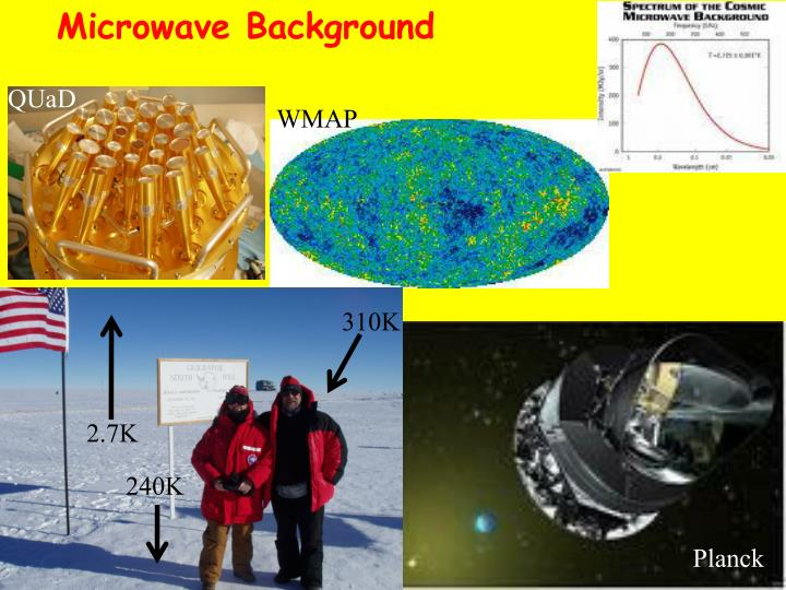 Microwave Background