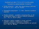 razmerje med tp po ztp in drugimi tajnimi in varovanimi podatki1