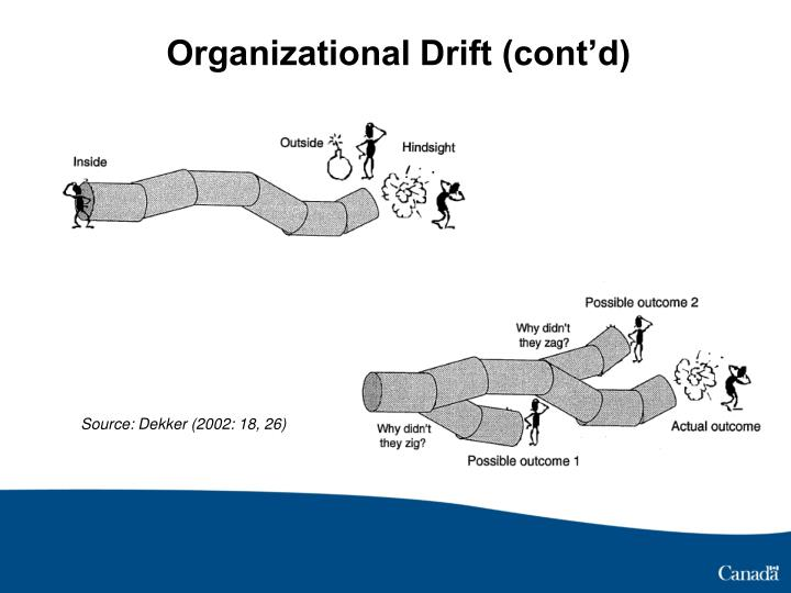 Organizational Drift (cont'd)