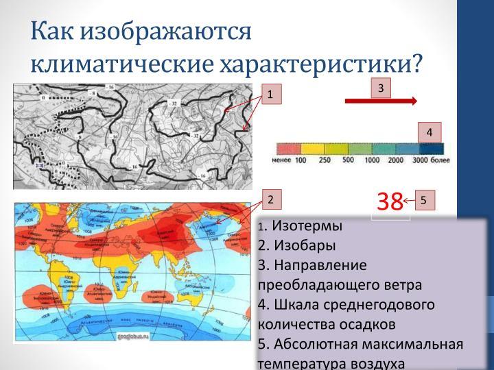 Погода в октябрьском нижегородской области