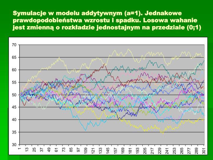 Symulacje w modelu addytywnym (a=1). Jednakowe prawdopodobieństwa wzrostu i spadku. Losowa wahanie jest zmienną o rozkładzie jednostajnym na przedziale (0;1)
