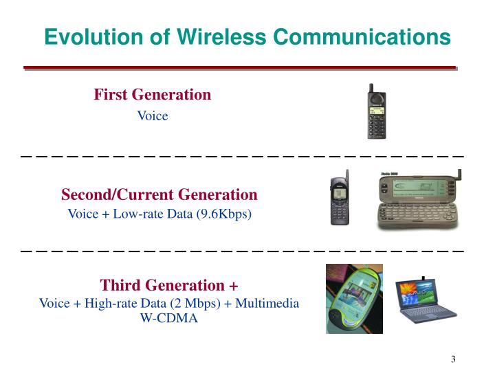 Evolution of wireless communications