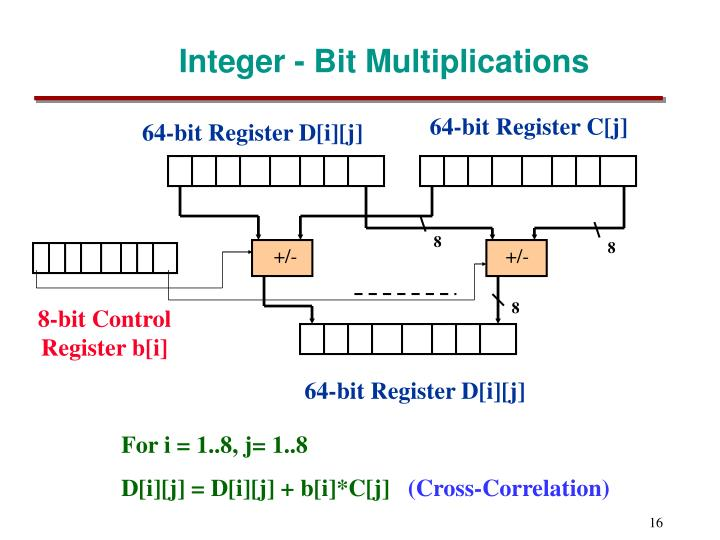 64-bit Register D[i][j]