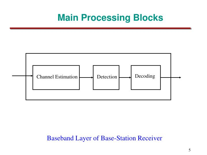 Main Processing Blocks