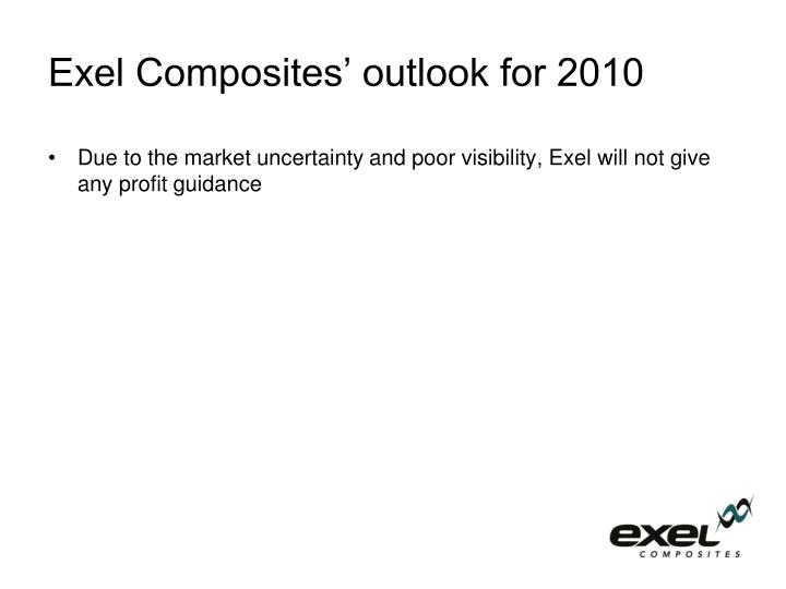 Exel Composites' outlook for 2010