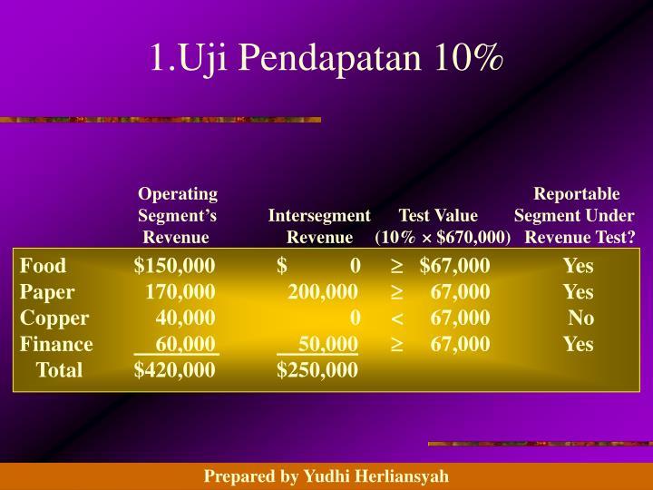 1.Uji Pendapatan 10%