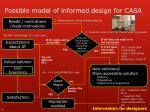 possible model of informed design for casa