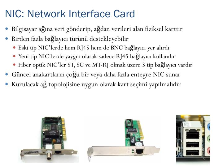 NIC: Network Interface Card
