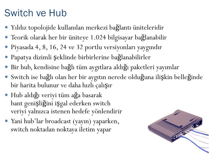 Switch ve Hub