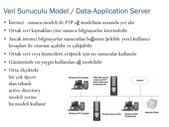 Veri Sunuculu Model / Data-Application Server