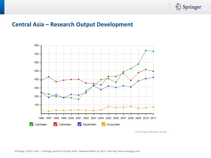Central Asia – Research Output Development