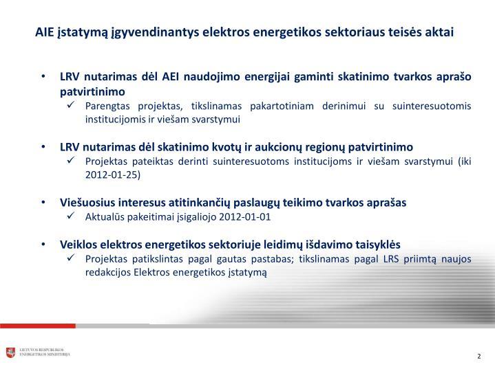 AIE įstatymą įgyvendinantys elektros energetikos sektoriaus teisės aktai