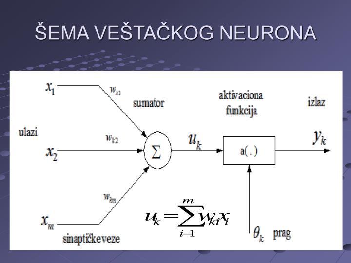 ŠEMA VEŠTAČKOG NEURONA