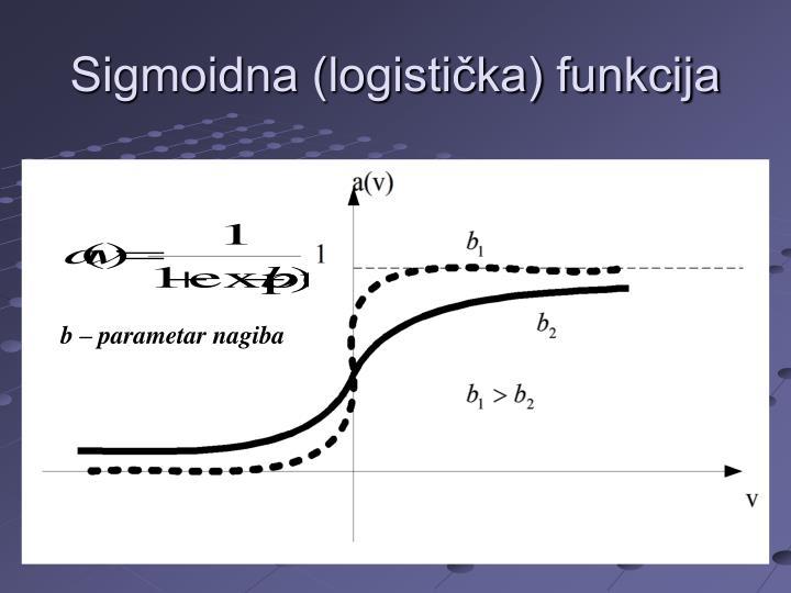 Sigmoidna (logistička) funkcija