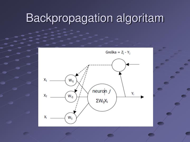 Backpropagation algoritam