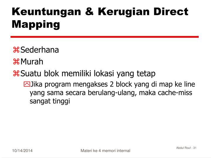 Keuntungan & Kerugian Direct Mapping