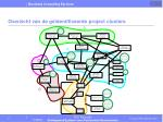 overzicht van de ge dentificeerde project clusters