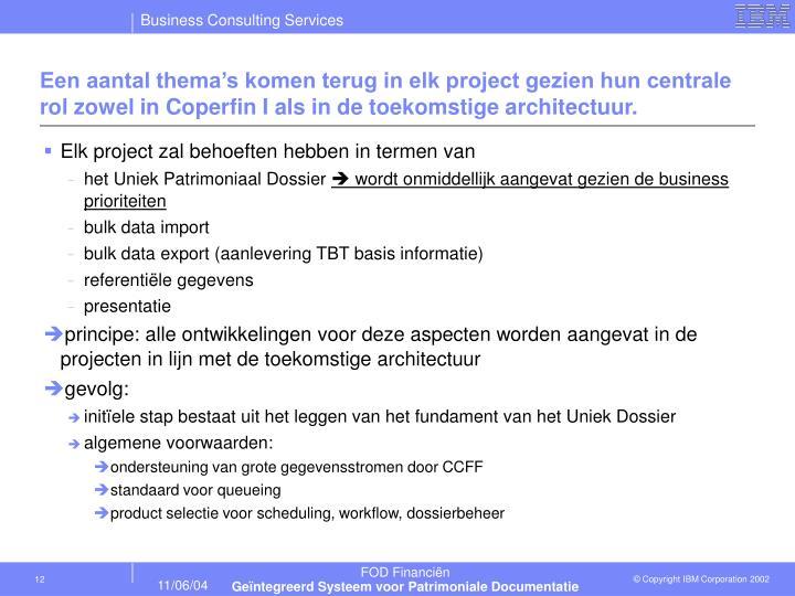 Een aantal thema's komen terug in elk project gezien hun centrale rol zowel in Coperfin I als in de toekomstige architectuur.