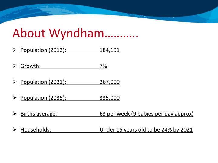 About Wyndham………..