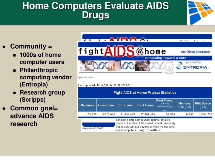 Home Computers Evaluate AIDS Drugs