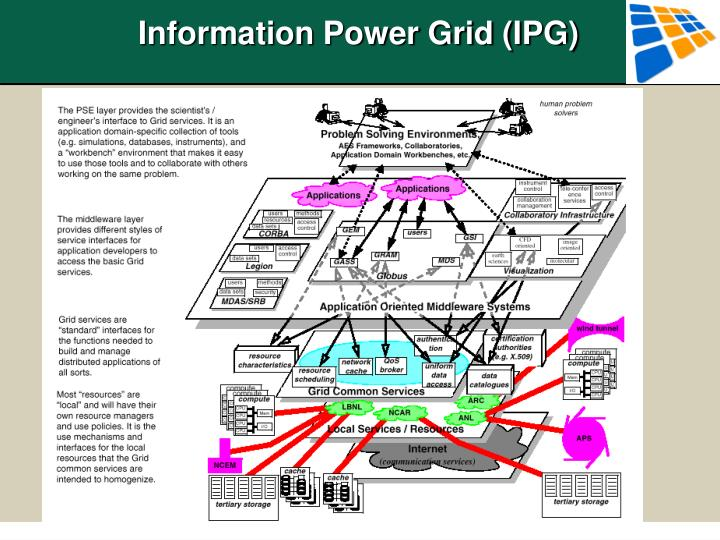 Information Power Grid (IPG)
