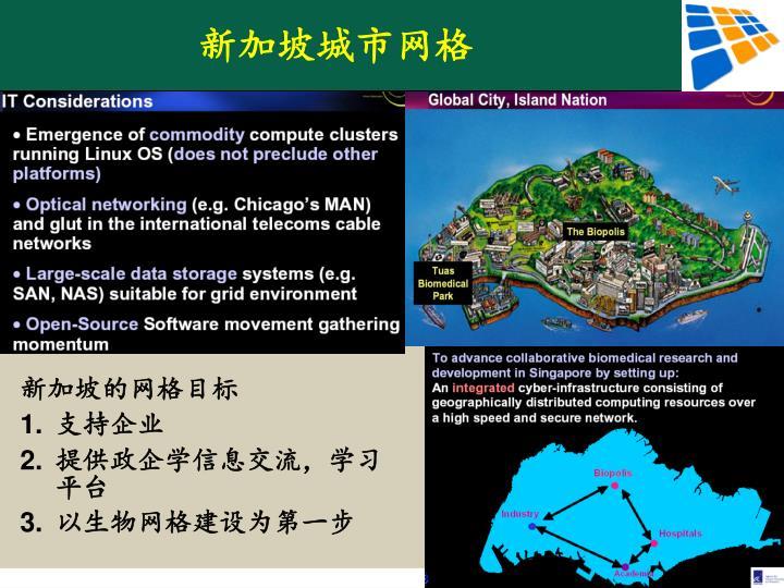 新加坡城市网格