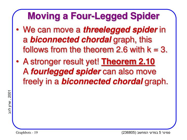 Moving a Four-Legged Spider