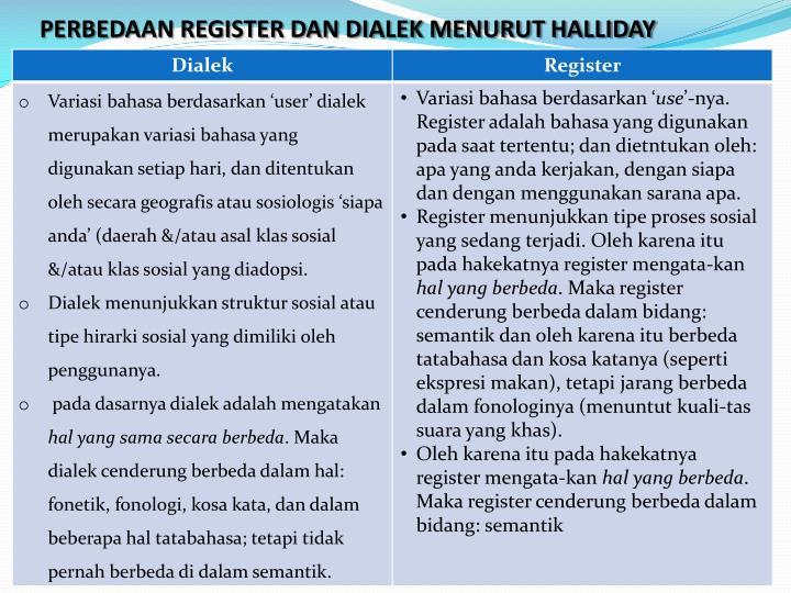 PERBEDAAN REGISTER DAN DIALEK MENURUT HALLIDAY