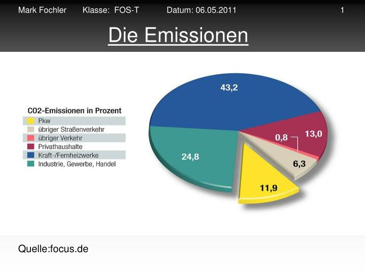 Mark Fochler       Klasse:  FOS-T            Datum: 06.05.2011                                             1
