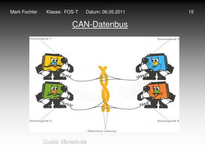 Mark Fochler       Klasse:  FOS-T      Datum: 06.05.2011                                                 15