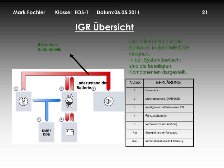 Mark Fochler       Klasse:  FOS-T      Datum:06.05.2011                                            21
