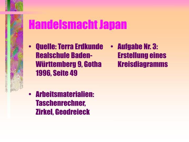 Quelle: Terra Erdkunde Realschule Baden-Württemberg 9, Gotha 1996, Seite 49