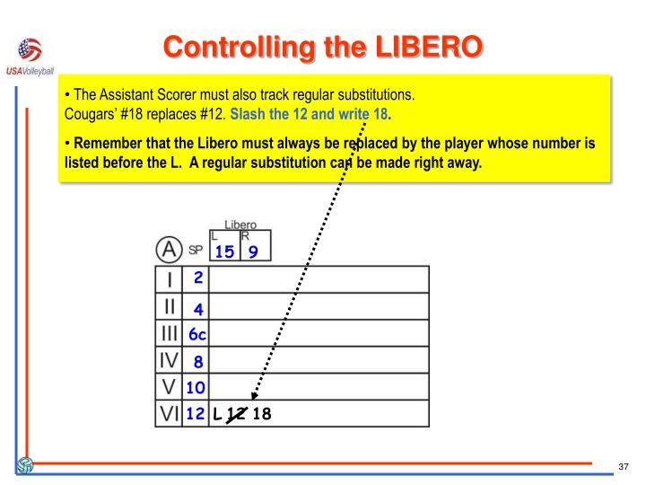 Controlling the LIBERO